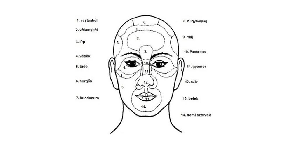 Psoriasis kezelés vizelet vélemények - Pikkelysömör fenékkezelés