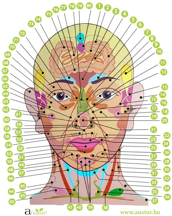 a psoriasis kezdeti szakasza fotó hogyan kell kezelni vörös folt a bőrön viszket a népi gyógymódokkal